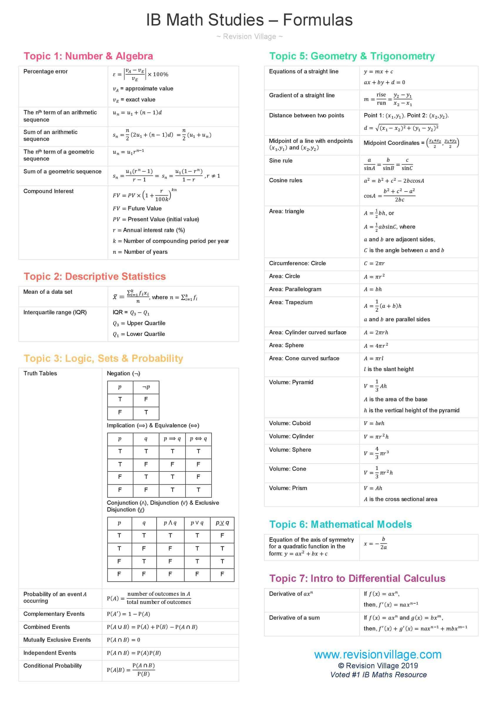 IB Math Studies Formula Booklet